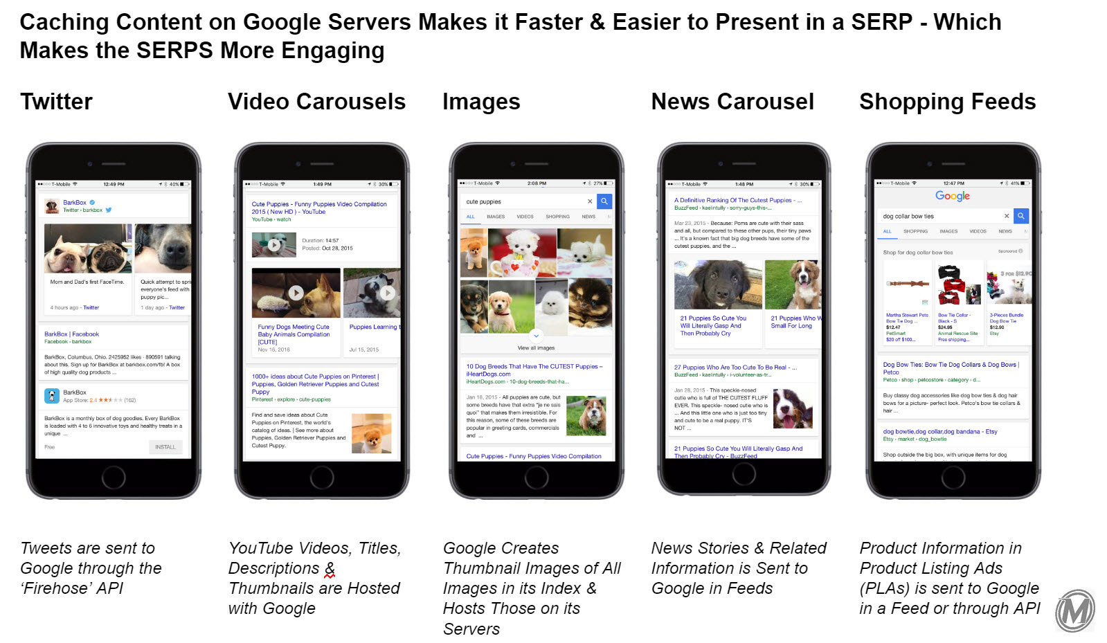 Understanding Mobile First Indexing 2 3 The Long Term Impact On Seo 1000 Ideas About Buffer Amplifier Pinterest Audio Flexibility Of Content Part Making Indexable In A Cross Device Or Cloud World Is Deeper Separation From Its Intended
