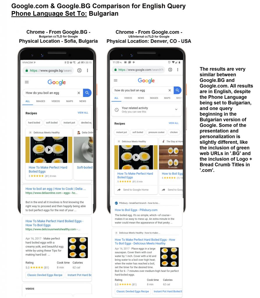 Phone Language Settings appear to have a minor impact on search results that don't include Knowledge Graph.
