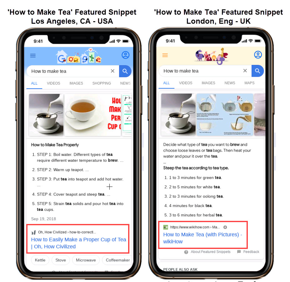 Featured Snippets Different by Country Even when the Language is the Same