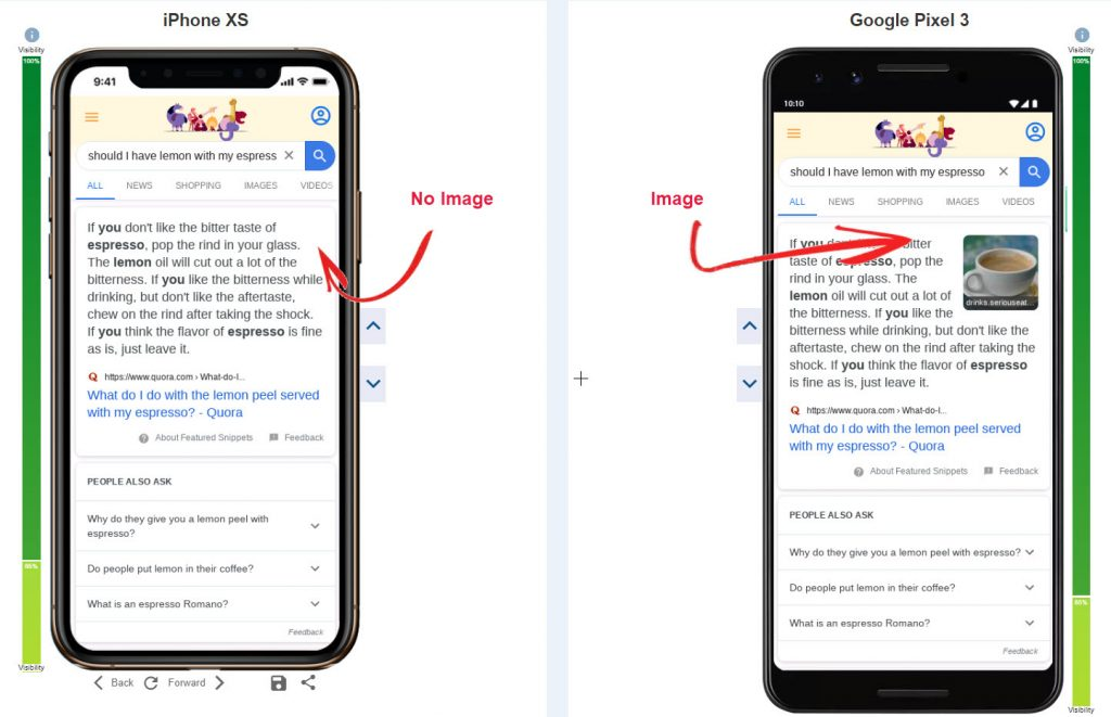 Phone Size Impact on Featured Snippets