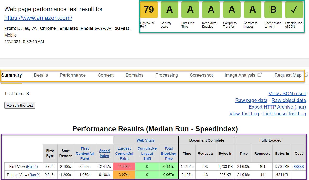Resultados de la prueba del sitio web